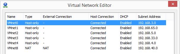 Setup a Hyper-V Cluster Lab in VMware Workstation - Virtualization Howto