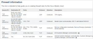 meraki_fw01-300x125 Meraki MS220-8P unboxing and initial setup