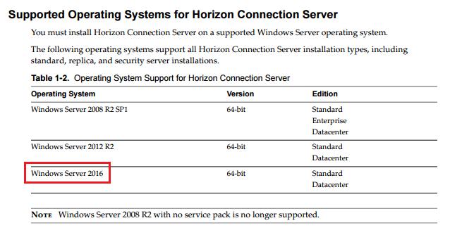 viewcon_req02 Installing VMware Horizon View 7.1 Connection Server