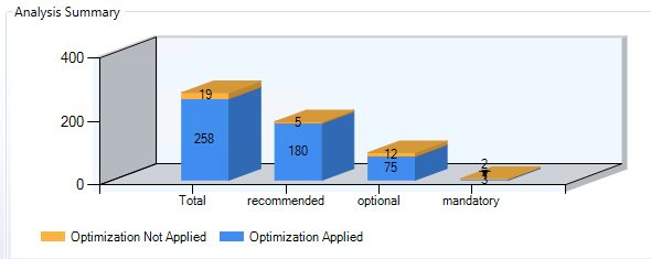 horizon10opt03 Optimize Windows 10 for VMware Horizon View 7.1