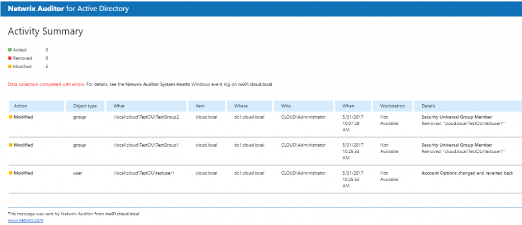 netwrixaud24-1024x442 Monitor Active Directory Changes with Netwrix Auditor