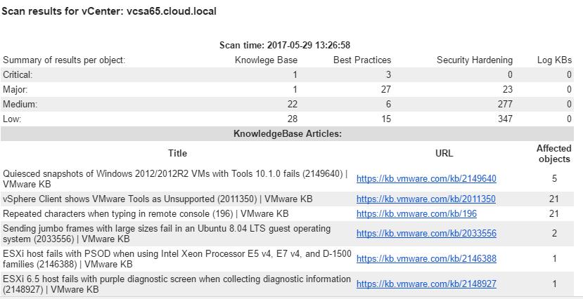 runecastemail01 Automate VMware Best Practices with Runecast Analyzer