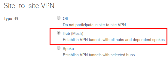 Click-to-create-a-Hub-topology- Configure Meraki to Azure Site to Site VPN