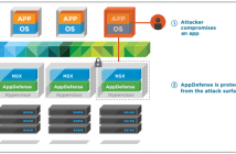 AppDefense-ensures-application-integrity-on-Virtual-Machines-214x140 Home