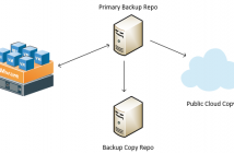 Traditional-Backup-and-Backup-Copy-Model-214x140 Home