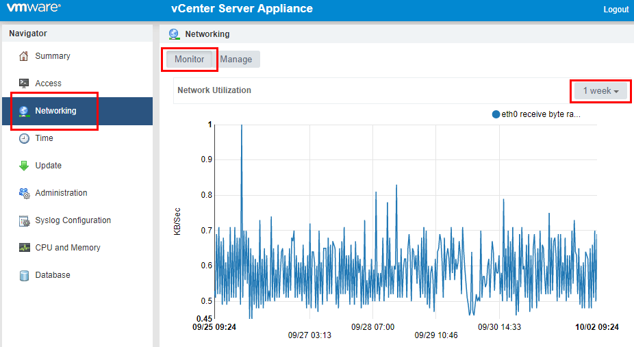 Monitoring-VCSA-networking-performance-and-utilization Monitor and Troubleshoot VMware vCenter Server VCSA Performance