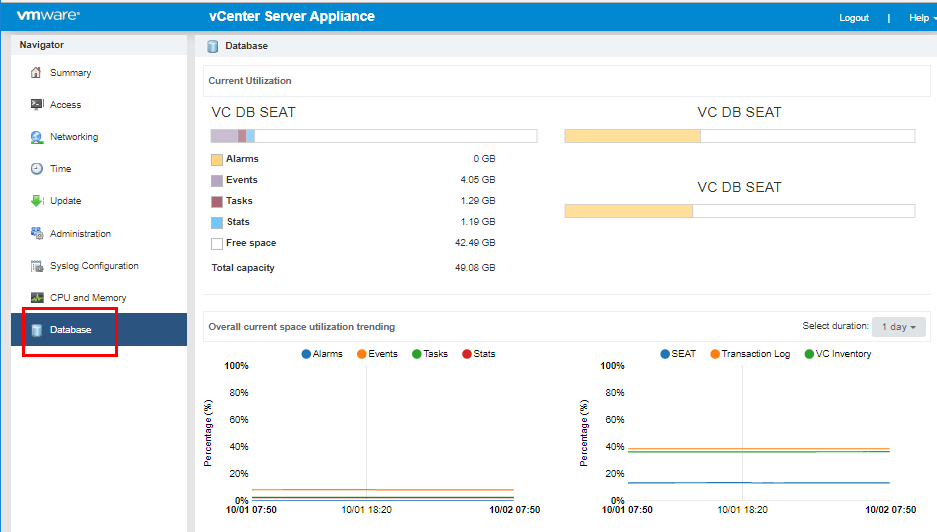 VCSA-6.5-Database-space-utilization Monitor and Troubleshoot VMware vCenter Server VCSA Performance