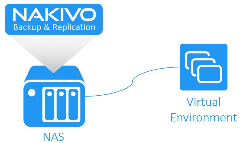 NAS-based-virtual-backup-appliance