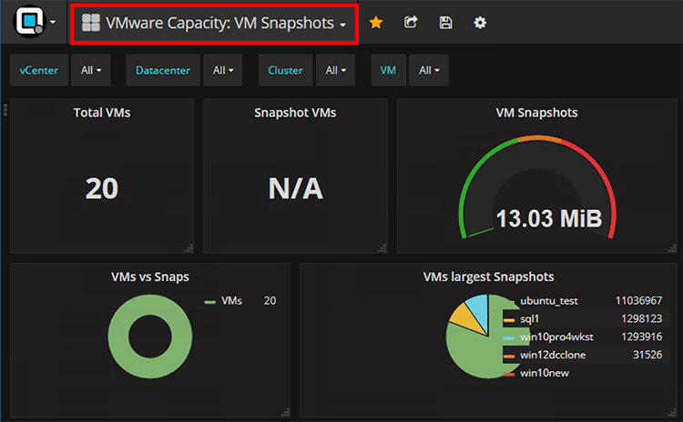 Opvizor-VM-Snapshot-Monitoring Opvizor Performance Analyzer VMware Performance Monitoring