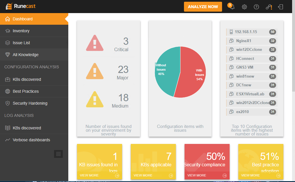 Runecast-Analyzer-analyzes-best-practices-and-certainly-helps-performance Tools to Improve Virtual Machine Performance