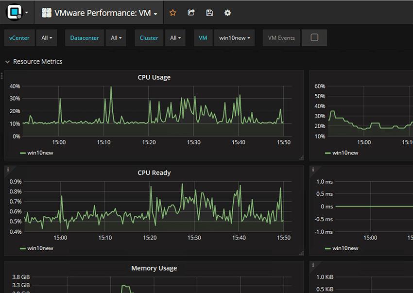 Single-VM-VMware-Performance-Monitoring Opvizor Performance Analyzer VMware Performance Monitoring