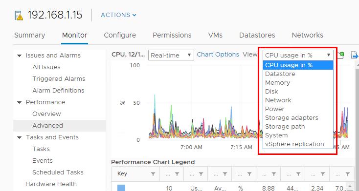 vCenter-Server-Performance-Monitoring Tools to Improve Virtual Machine Performance