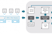 HCI-Bench-VMware-vSAN-testing-architecture-214x140 Home