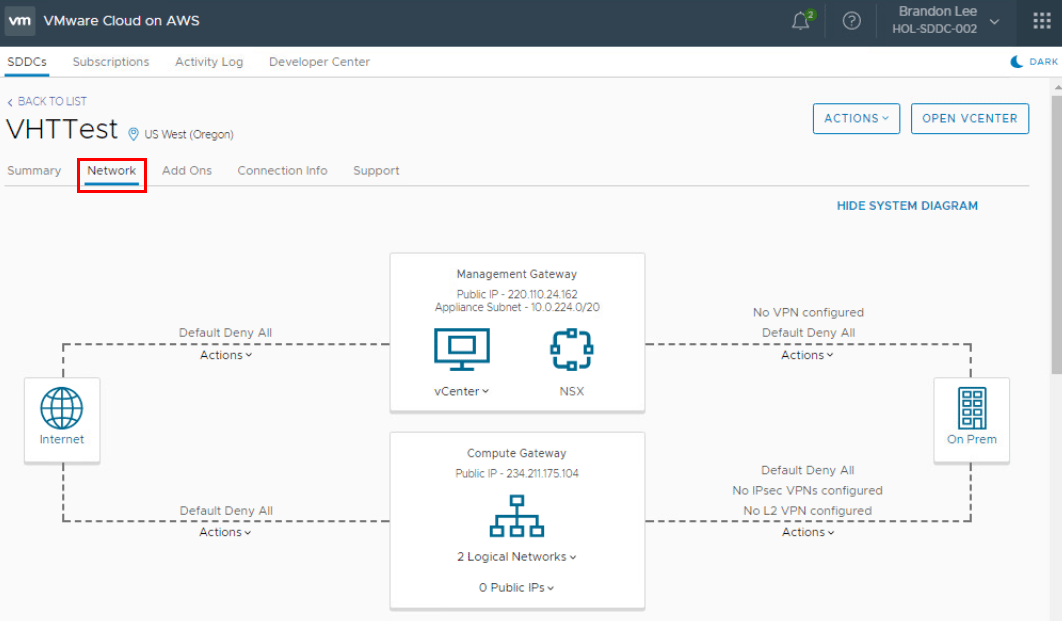 Configuring-the-VMware-Cloud-on-AWS-Network-firewalls-NAT-public-IP-address What is VMware Cloud on AWS?