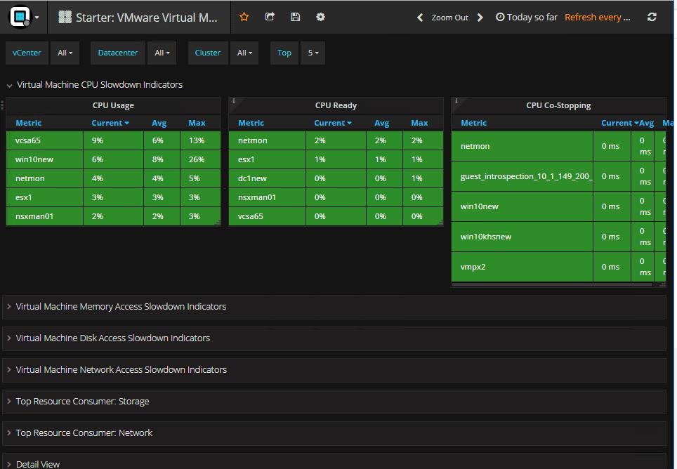 Starter-VMware-Virtual-Machine-Dashboard Opvizor VMware Performance Analyzer 4.8.0 Released New Features