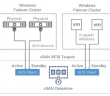 VMware-vSAN-6.7-supports-Windows-Failover-Clustering-with-iSCSI-110x96 Home