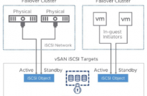 VMware-vSAN-6.7-supports-Windows-Failover-Clustering-with-iSCSI-214x140 Home