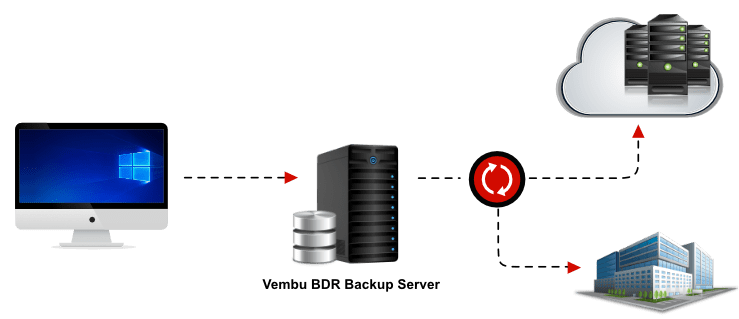 Disaster-Recovery-Multiple-Recovery-Options-Vembu-OffsiteDR Vembu BDR Suite Multiple Recovery Options for Disaster Recovery