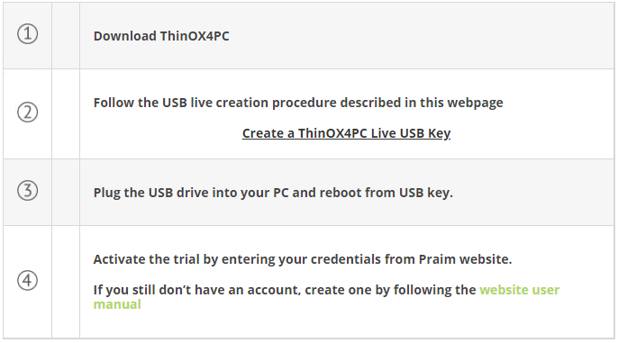 Downloading-the-Praim-ThinOX4PC-live-USB-software Praim ThinOX4PC Extending PC Life and Securing VDI Connectivity