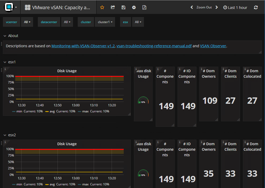 Opvizor-4.9.2-VMware-vSAN-Capacity-and-Balance Opvizor Performance Analyzer New vSAN 6.7 Performance Analysis