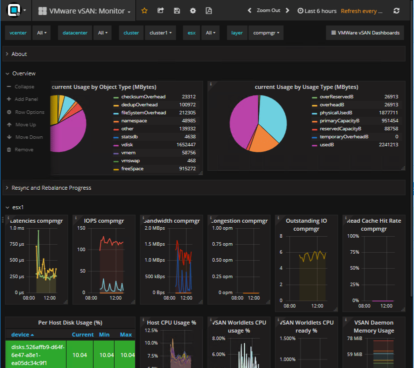 Opvizor-4.9.2-vSAN-6.7-Monitor Opvizor Performance Analyzer New vSAN 6.7 Performance Analysis