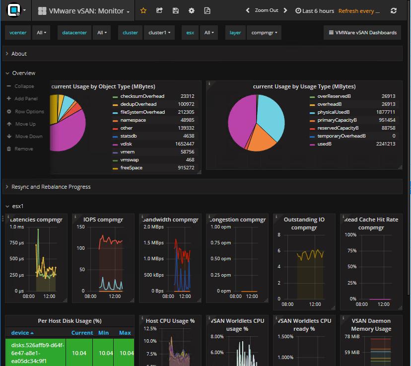 Opvizor-4.9.2-vSAN-6.7-Monitor