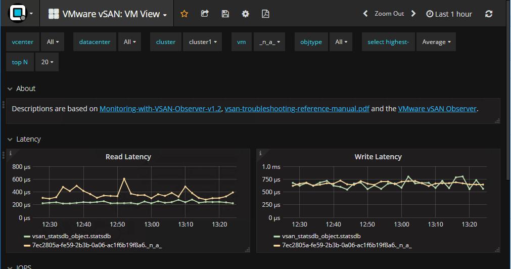 Opvizor-4.9.2-vSAN-6.7-VM-View