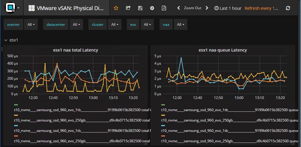 Opvizor Performance Analyzer New vSAN 6 7 Performance Analysis