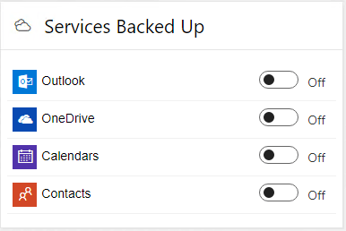 Spinback-for-Office-365-Services-backed-up Spinbackup for Office 365 Beta Released Backup and Disaster Recovery Features