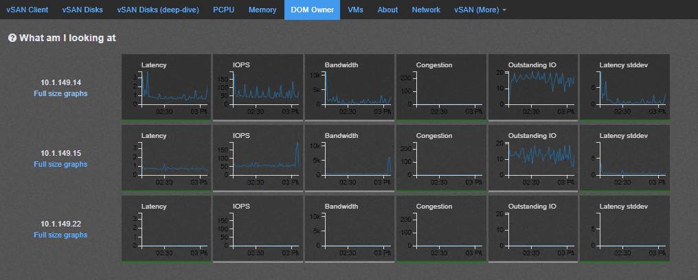 vSAN-Observer-DOM-owner-view Monitoring VMware vSAN with vSAN Observer