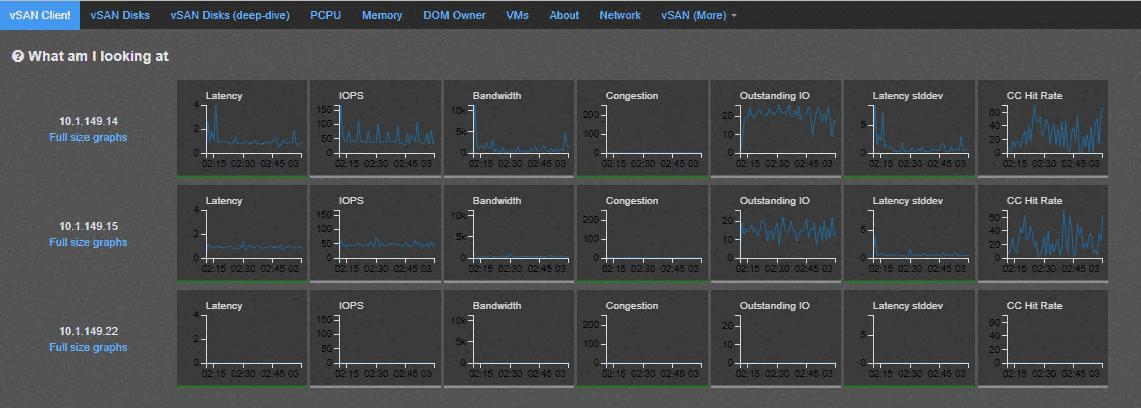 vSAN-Observer-Web-interface Monitoring VMware vSAN with vSAN Observer