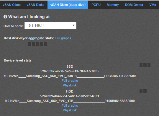 vSAN-Observer-vSAN-disks-deep-dive Monitoring VMware vSAN with vSAN Observer