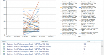 Chart-data-from-Hyper-V-after-a-Server-Performance-Advisor-data-collection-run-351x185 Home