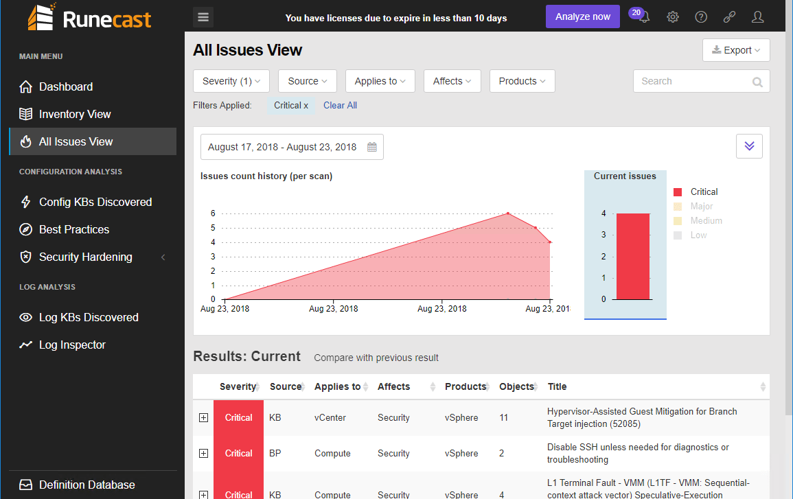 Runecast-Analyzer-2.0-All-Issues-Trends-showing-issues-and-resolutions