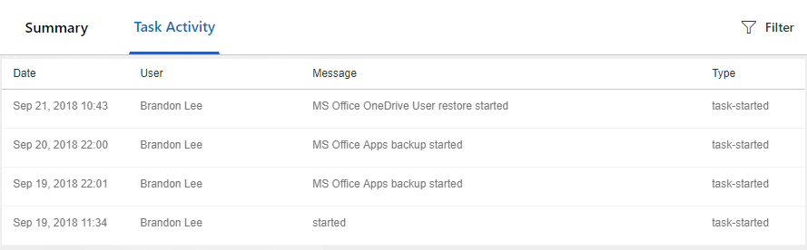Spinbackup-task-activity-for-auditing Choosing the Best Office 365 Backup Solution