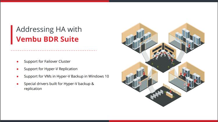 Vembu-BDR-Suite-v4.0-Announced-Including-Hyper-V-Cluster-Support