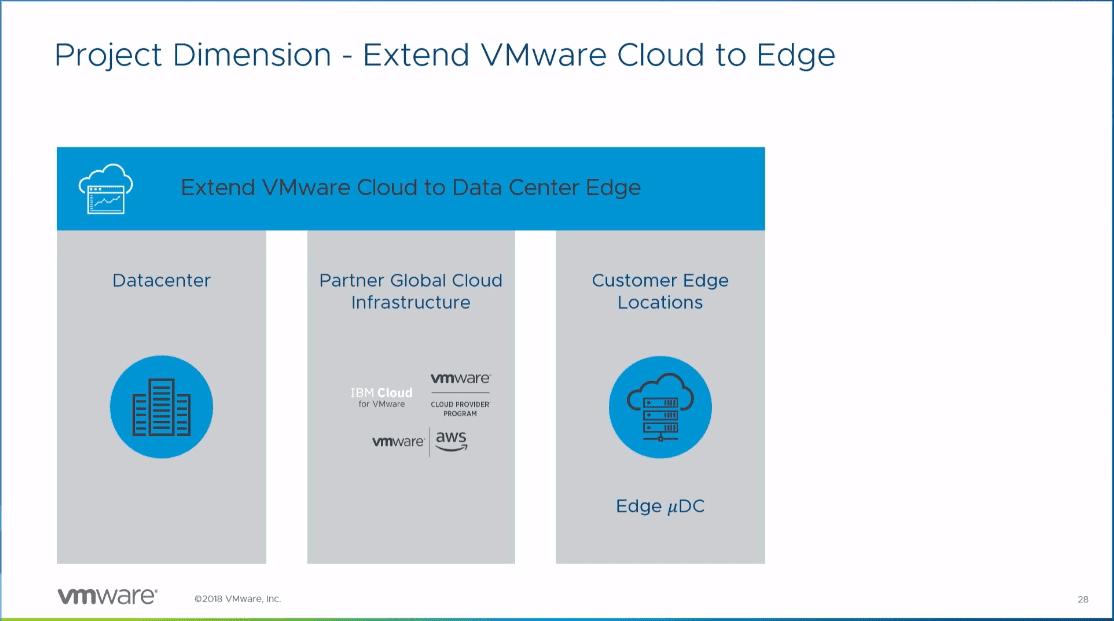 VMware vSphere ESXi on Raspberry Pi ARM Processors - Virtualization