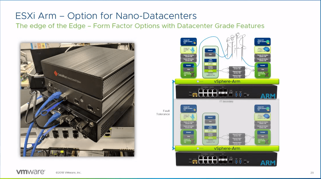 VMware-ESXi-on-ARM-option-for-Nano-Datacenters VMware vSphere ESXi on Raspberry Pi ARM Processors