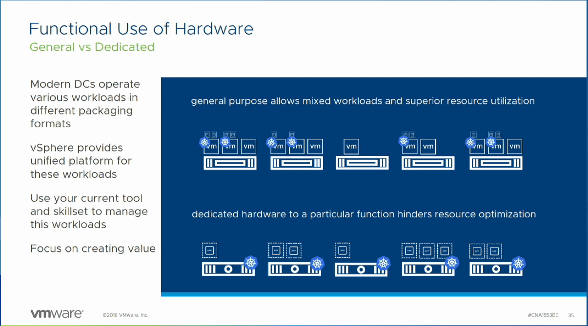VMware-provides-a-functional-efficient-and-familiar-set-of-tools-to-manage-workloads-in-the-cloud-including-containers Advantages of Running Kubernetes K8S on VMware vSphere