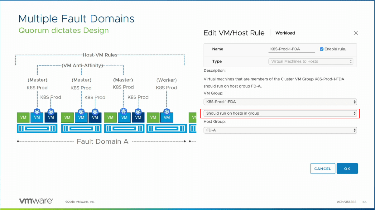 VMware-vSphere-host-VM-rules-integrates-with-fault-domain-architecture Advantages of Running Kubernetes K8S on VMware vSphere