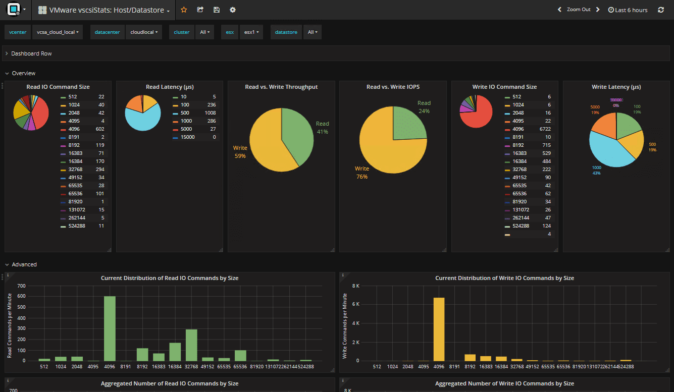 New-VMware-vscsiStats-dashboard-in-Opvizor-Performance-Analyzer-5.0.2 Troubleshooting VMware vSphere Performance with Opvizor Performance Analyzer 5.0.2 New Release