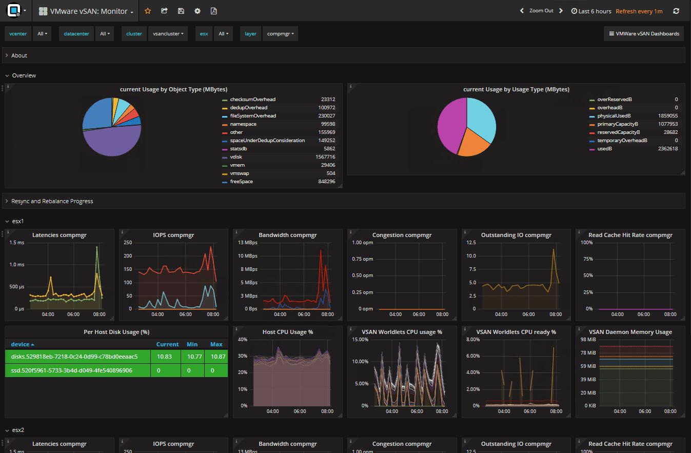 Opvizor-Performance-Analyzer-VMware-vSAN-Monitor