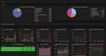 Troubleshooting-VMware-vSphere-Performance-with-Opvizor-Performance-Analyzer-5.0.2-New-Release-351x185 Home