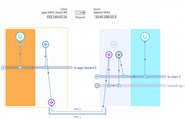 Using-VMware-vRNI-to-map-traffic-flows-between-vSphere-and-VMware-Cloud-on-AWS
