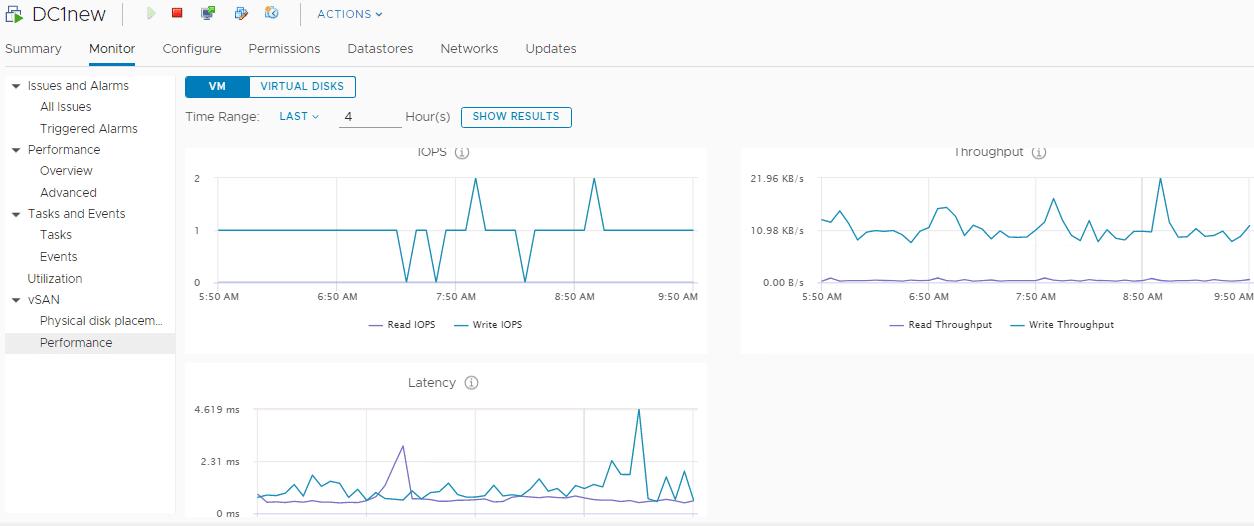 VM-level-performance-metrics-VMware-vSAN Troubleshooting vSAN Performance in Five Steps