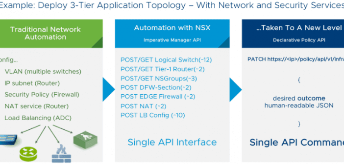 VMware NSX-T Data Center 2 4 Released New Features - Virtualization