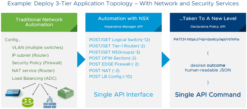 VMware NSX-T Data Center 2 4 Released New Features