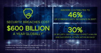 Top-Security-Threats-and-Responses-in-2019-and-Ahead-351x185 Home