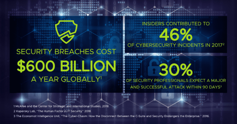 Top-Security-Threats-and-Responses-in-2019-and-Ahead