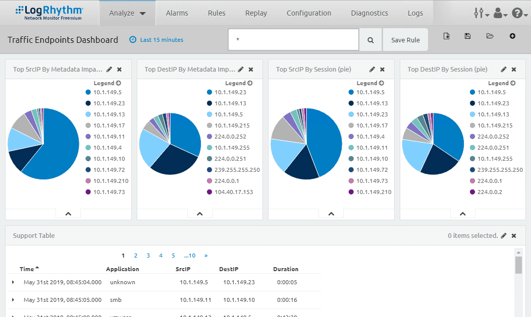 Traffic-Endpoints-analysis-with-LogRhythm-Netmon-Freemium